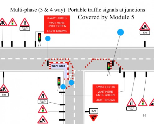Portable Traffic Signals Module
